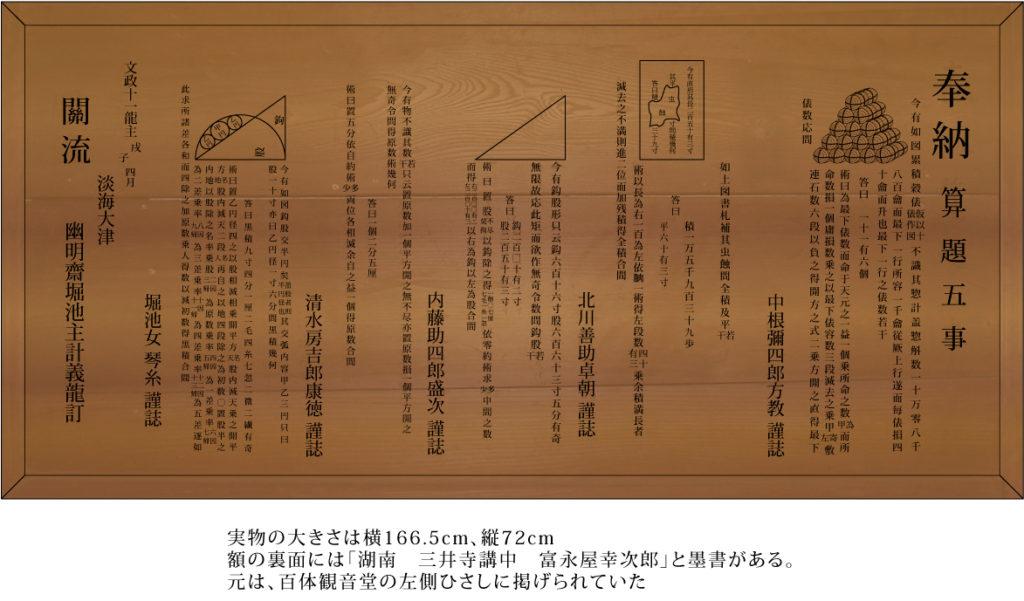 三井寺(園城寺)の江戸時代の絵馬復元図